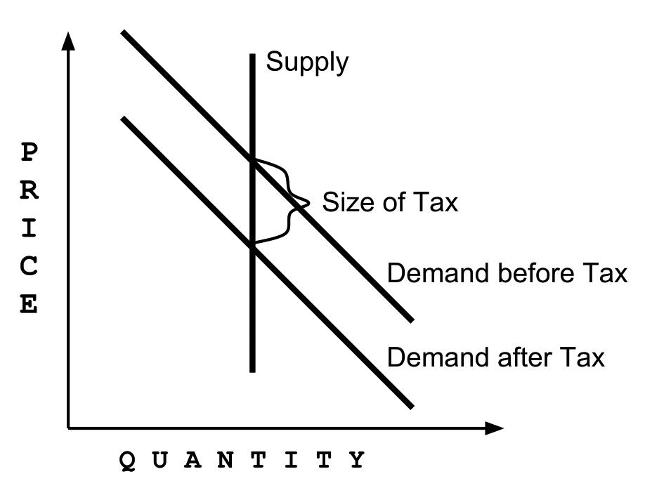 image2 - Impact of Linkage Fees