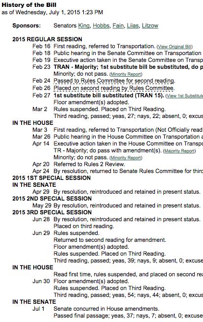 Long legislative history for SB 5987.
